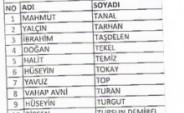 CHP'nin İstanbul aday adaylarının sıra numaraları