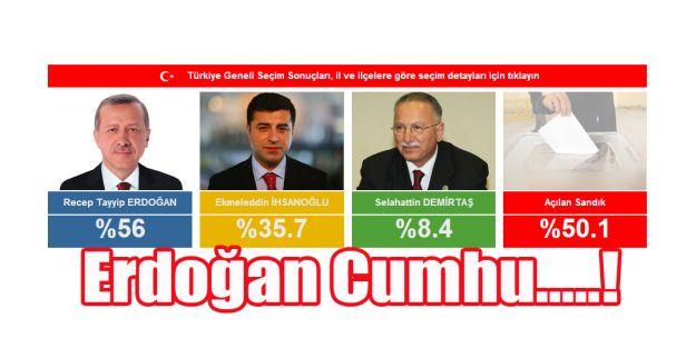 12'nci Cumhurbaşkanı Erdoğan