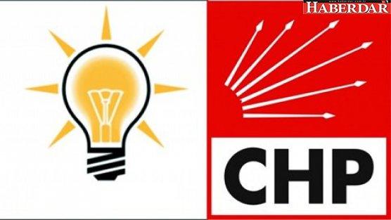 AKP'den CHP bildirisine suç duyurusu