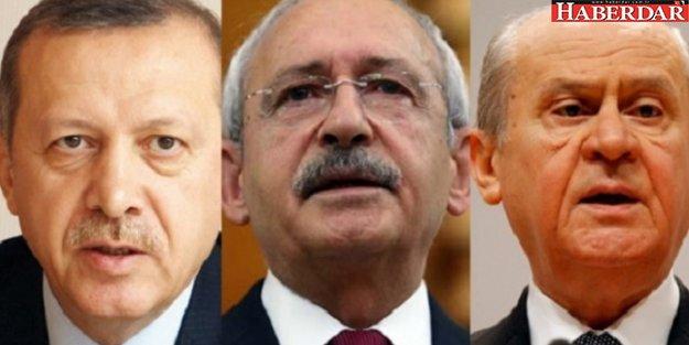 Erdoğan, Kılıçdaroğlu ve Bahçeli'den ortak tepki