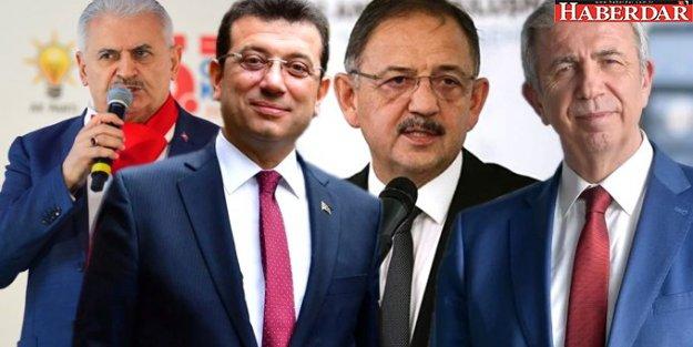 Google; İstanbul, Ankara ve İzmir İçin Yerel Seçim Tahminini Açıkladı