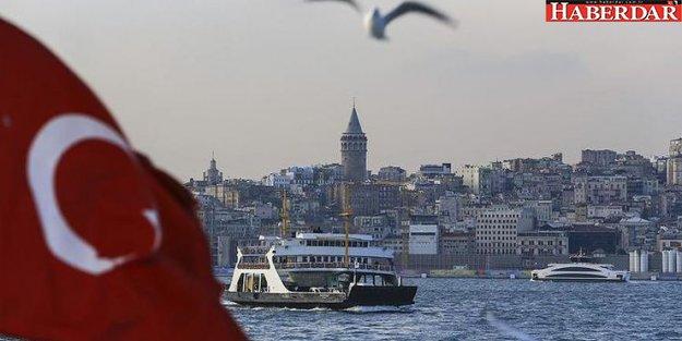 İstanbul'da hava ne zaman ısınacak?