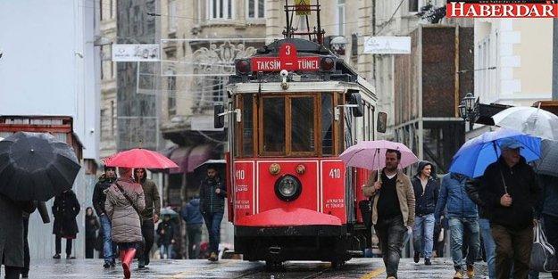 İstanbul'da öğleden sonra yağış geçişleri olacak