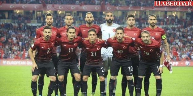 İzlanda 2 - 0 Türkiye