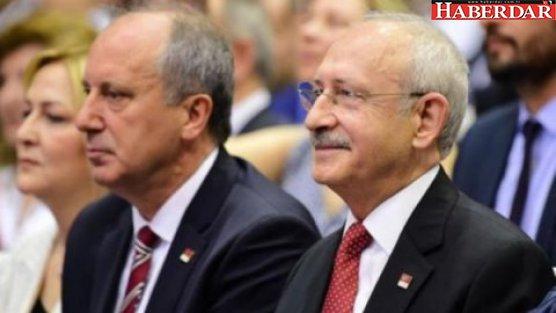 Kılıçdaroğlu ile görüşen Muharrem İnce adaylık şartını açıkladı!