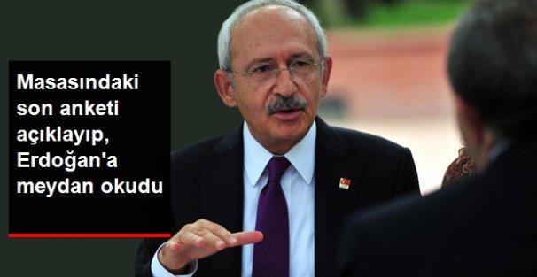 Kılıçdaroğlu: Oy Oranımız Şu Anda Yüzde 29 Bandında