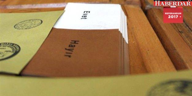 Oy Pusulasının Fotoğrafını Çekenlere 250'şer TL Para Cezası Verildi