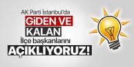 AK Parti İstanbulda bu ilçe başkanları değişiyor...