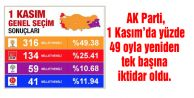 AK Parti tek başına iktidar