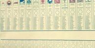 Bağımsız adaylar İstanbul#039;da seçimlerin iptalini istedi