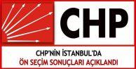 CHP İstanbul kesin ön seçim oyları yayınlandı