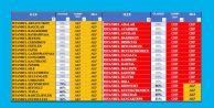 İstanbul için son seçim anketi! 4 ilçe CHP#039;ye geçiyor!