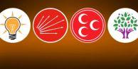 MAK Araştırma Şirketi Başkanı: Erken Seçimde AK Parti İktidar Olur