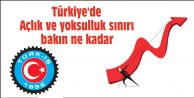 Türkiye#039;de Açlık ve yoksulluk sınırı bakın ne kadar
