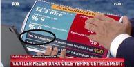 Yıldırım#039;a yanıt İzmir#039;den geldi: Bu düpedüz bir aldatmadır!