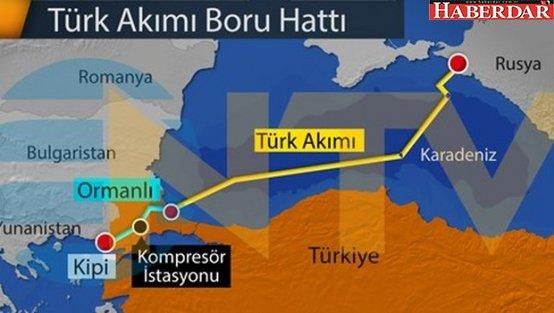 Türk Akımı ve Güney Akımı projesi nedir?