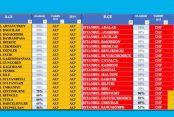İstanbul için son seçim anketi! 4 ilçe CHP'ye geçiyor!