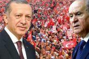 'Cumhur İttifakı'ndan Yenikapı'da 'Büyük İstanbul Mitingi'