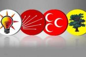 İşte AK Parti'nin Son Oy Oranı!