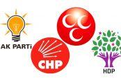 Son Seçim Anketinde MHP ve HDP Sürprizi