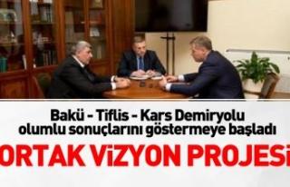 """""""Bakü- Tiflis- Kars Demiryolu olumlu sonuçlarını..."""
