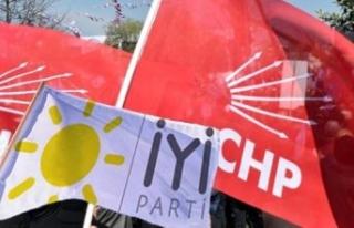 İYİ Parti'den CHP'ye: Tavrını belli...