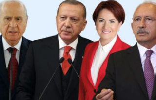 KONDA'nın anketinde CHP ve MHP düşüşte AKP...