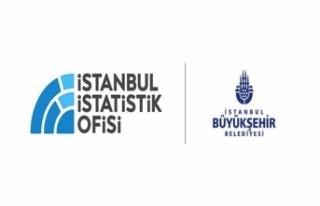 İBB Ocak 2021 vergi tahsilat verilerini açıkladı:...