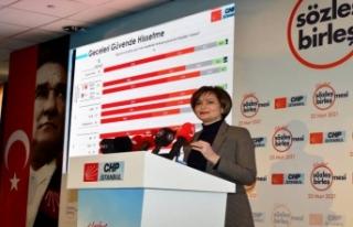 CHP İstanbul İl Başkanı Dr. Canan Kaftancıoğlu:...