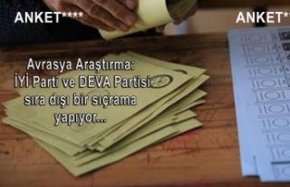 Avrasya Araştırma: İYİ Parti ve DEVA Partisi sıra...