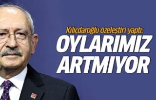 Kılıçdaroğlu özeleştiri yaptı: Oylarımız...