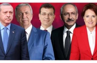 Son ankette dikkat çeken sonuç; Erdoğan'ın en...