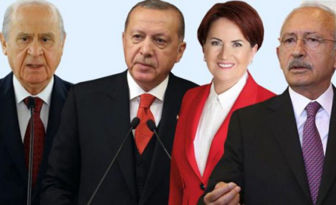KONDA'nın anketinde CHP ve MHP düşüşte AKP yükselişte