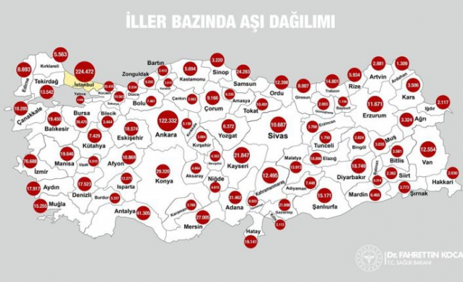 Türkiye'de iller bazında aşı dağılımı