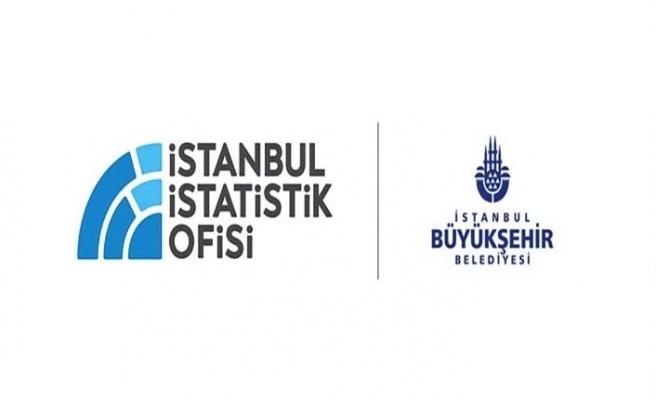 İBB Ocak 2021 vergi tahsilat verilerini açıkladı: ÖTV'de yıllık yüzde 38,8 artış