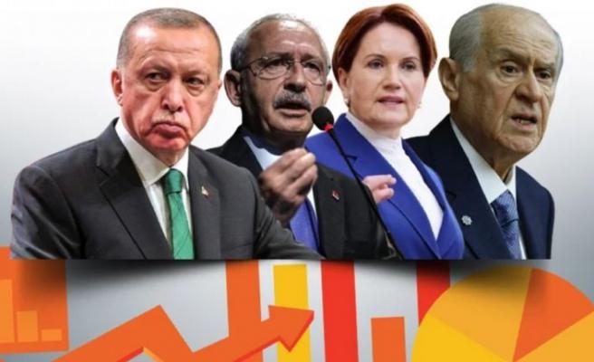 Son seçim anketinde sadece 3 parti barajı geçiyor!