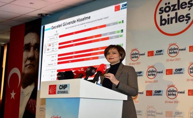 CHP İstanbul İl Başkanı Dr. Canan Kaftancıoğlu: Tek adam sözünden döndü