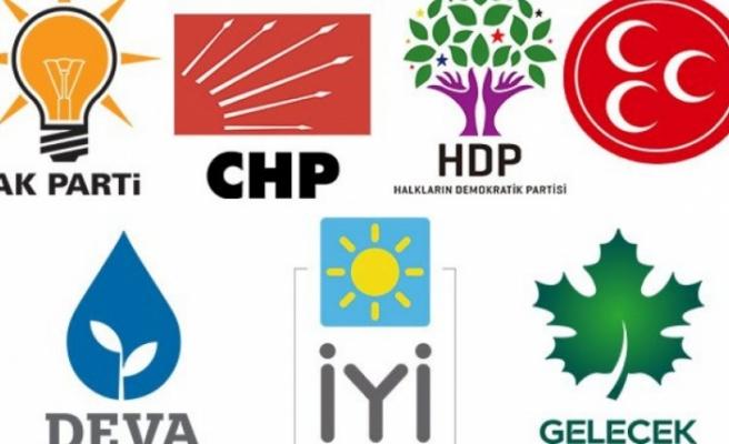 Meclis tatile girdi, siyasi partilerin yaz programı belli oldu