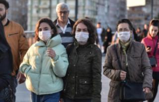 Türk Tabipleri Birliği 5 ildeki koronavirüs verilerini...