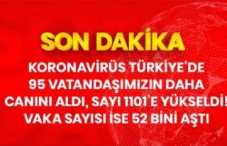 Son Dakika: Türkiye'de koronavirüsten ölenlerin...