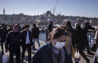 İstanbul, Ankara ve Bursa'da maskesiz dışarı...