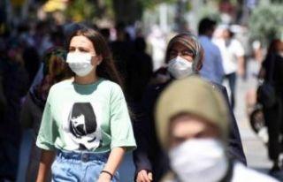 Pandemide davranış araştırması: Koronavirüs...