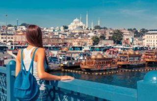 İBB'den çarpıcı İstanbul raporu: Bir kent...