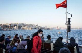 İstanbul için kritik uyarı: Pozitif vaka sayısı...