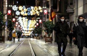 Tablo giderek kötüleşiyor: 'İstanbul'da günde ortalama 10 bin vaka var'