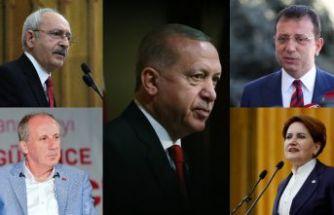 Optimar'ın Ocak 2021 Seçim Anketi Sonuçları Açıklandı! Cumhurbaşkanı Erdoğan'ın Karşısında Kim, Yüzde Kaç Oy Alır?