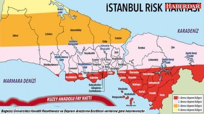 """""""Kanal İstanbul Gündemden Çıkarılmalı"""""""