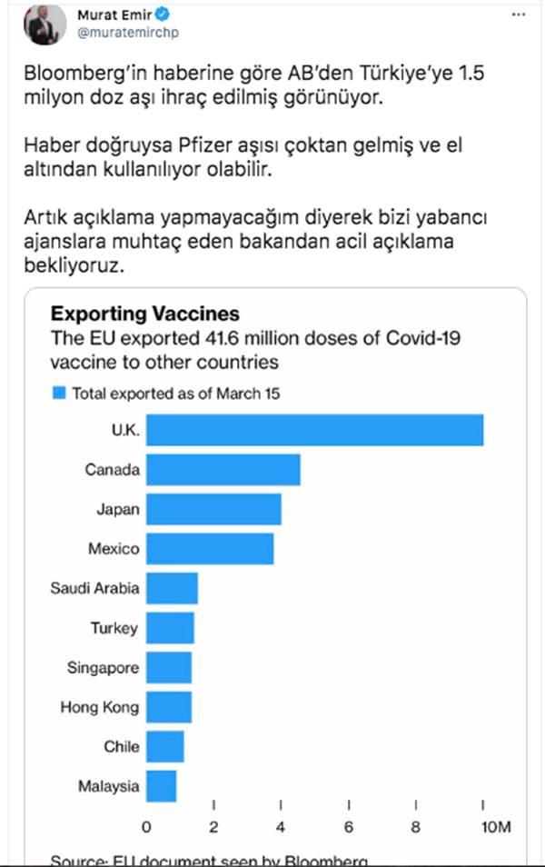 Murat Emir: Türkiye'ye 1,5 milyon Biontech aşısı çoktan gelmiş